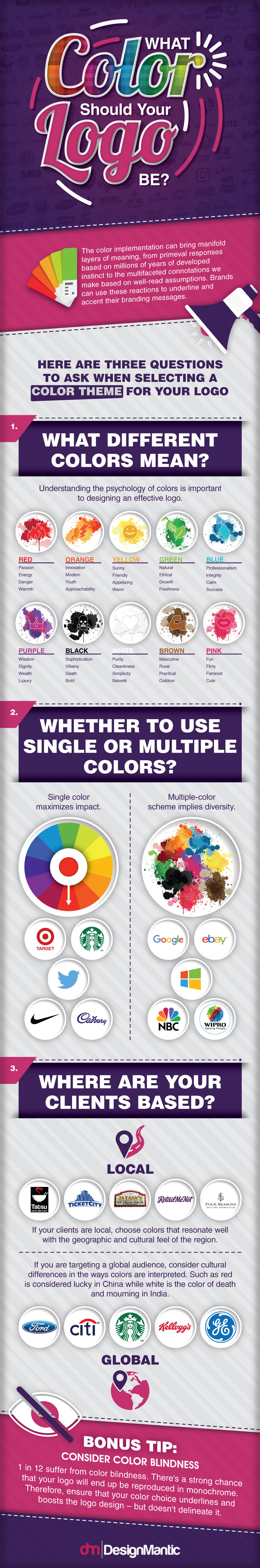 What Color Should Your Logo Design Be: 3 Questions To Ask!