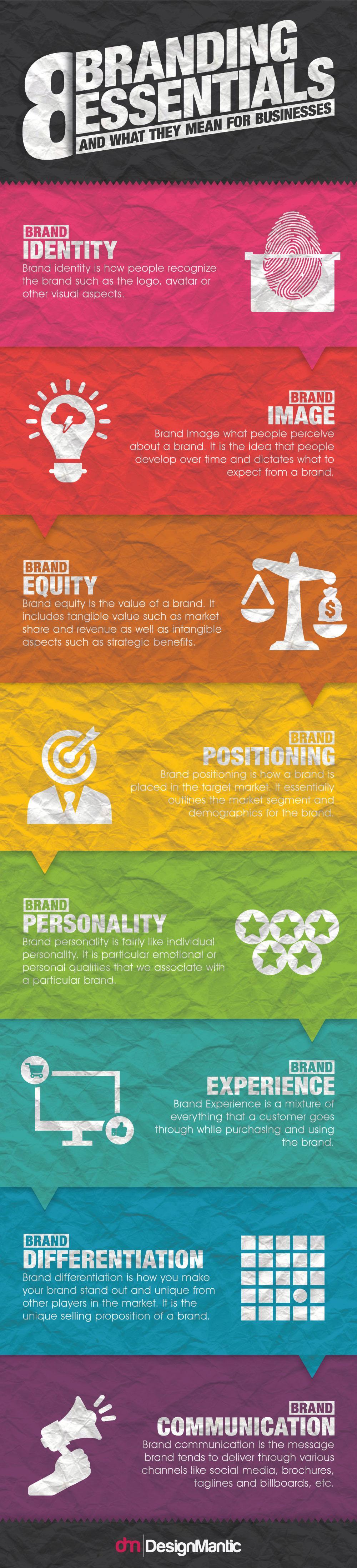 branding essentials for businesses