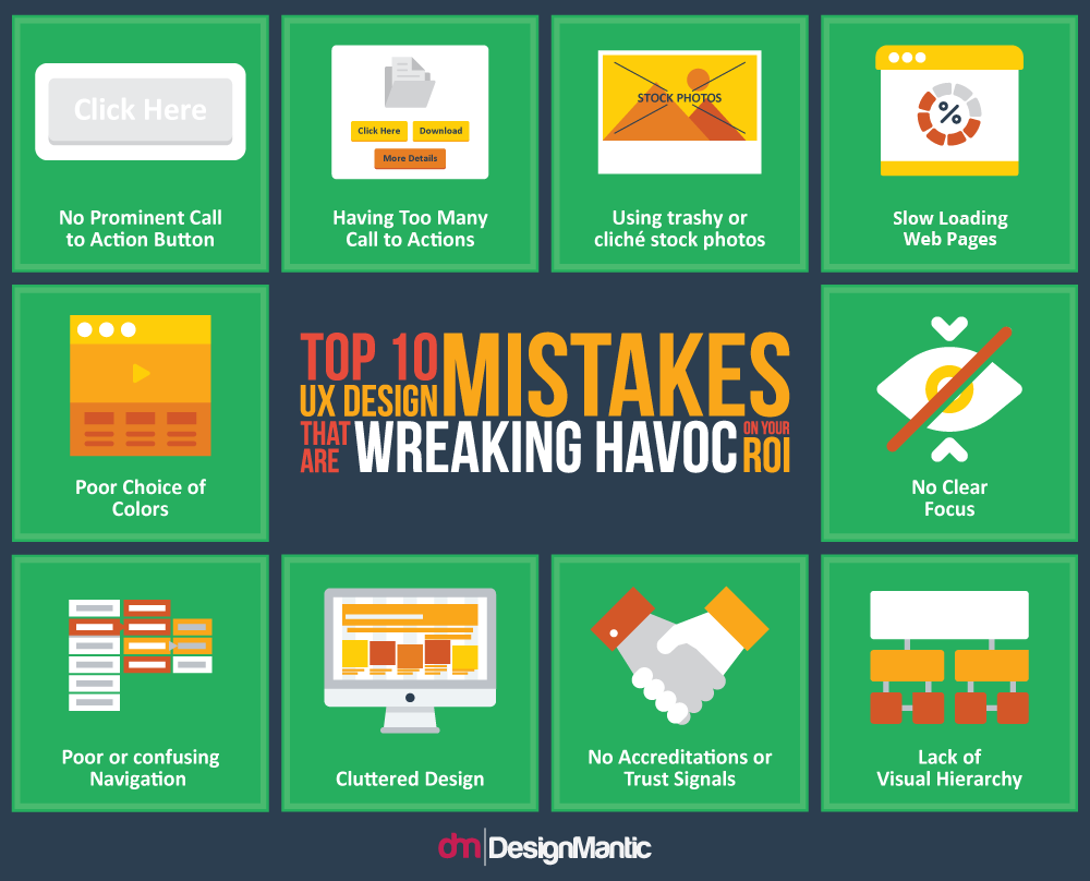 UX Design Mistakes