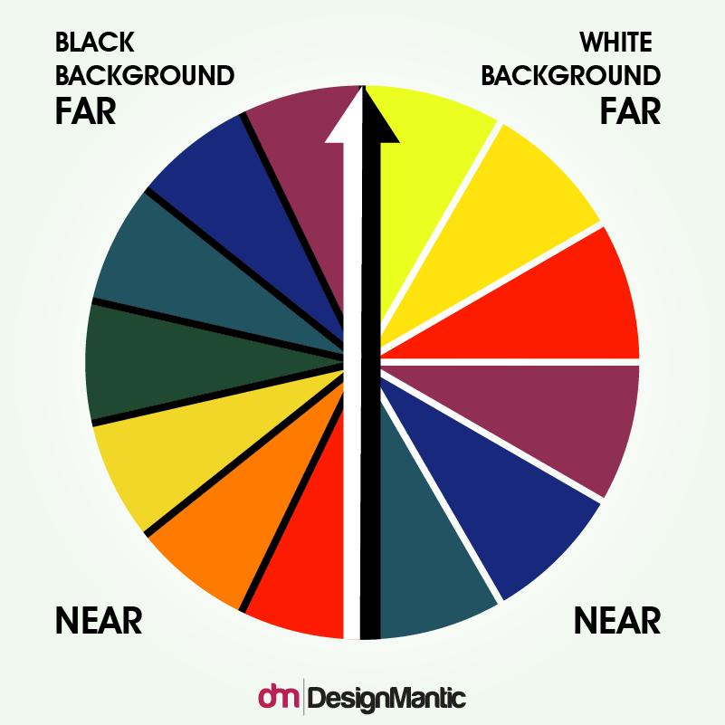 Color Contrast Near vs Far