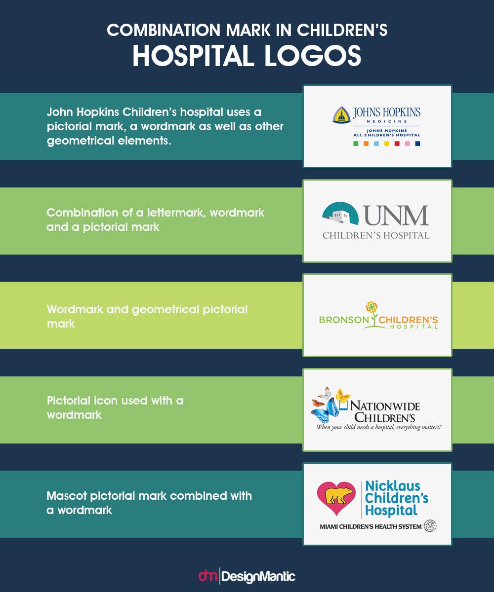 Combination Mark Hospital Logos