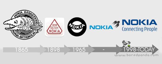 Nokia Logos