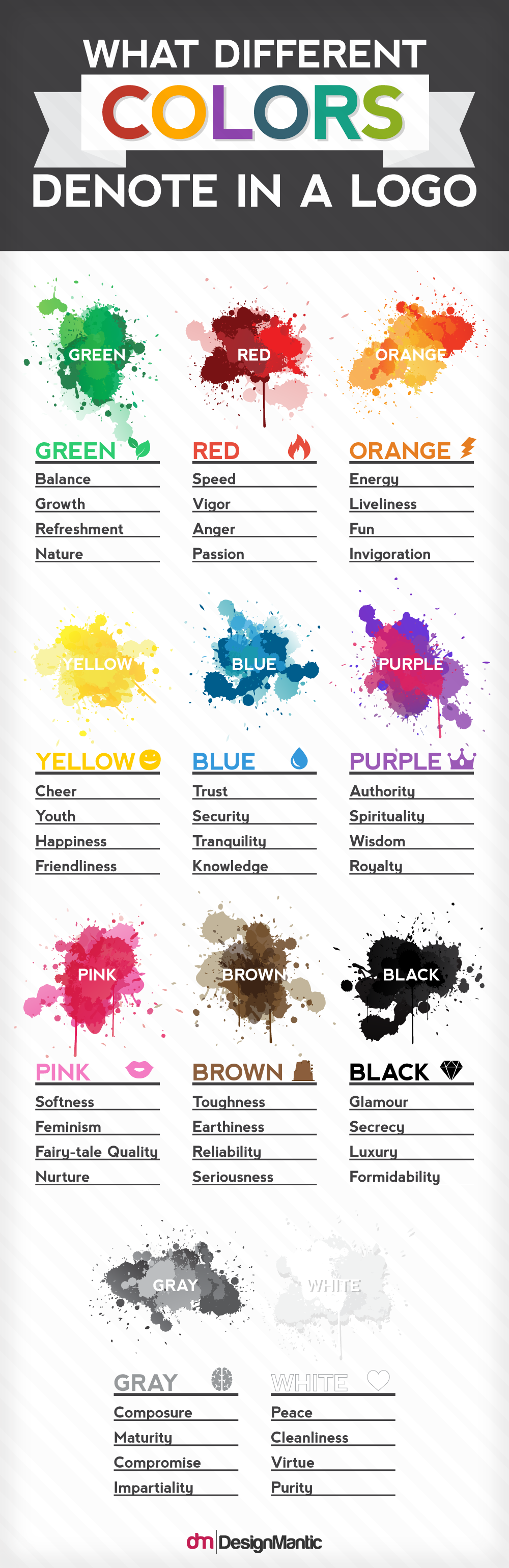 What Different Colors Denote In A Logo