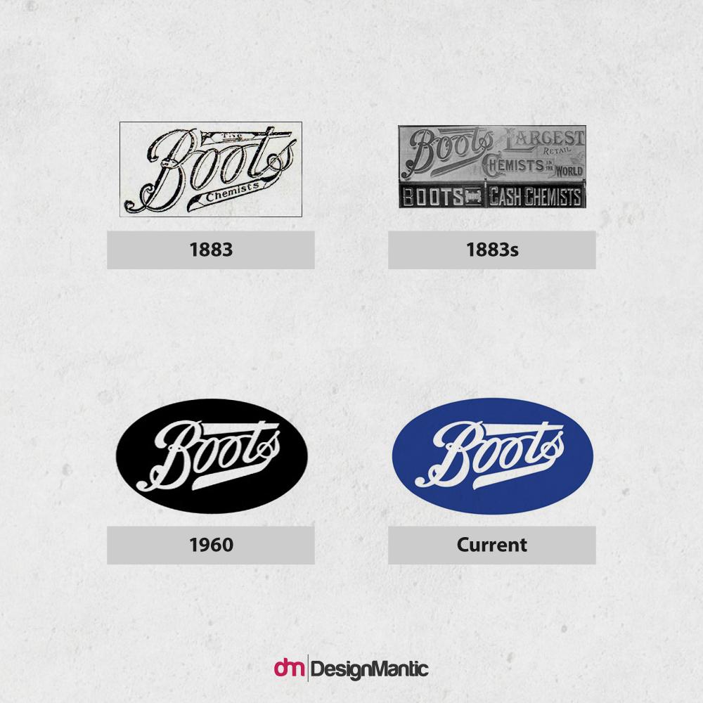 Boots Logos