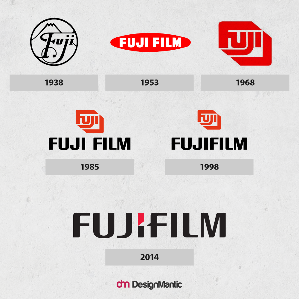 Fuji Film Logos