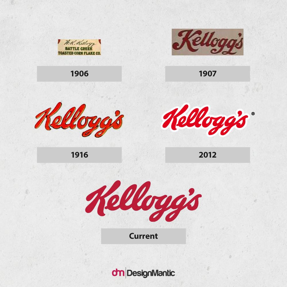 Kelloggs Logos