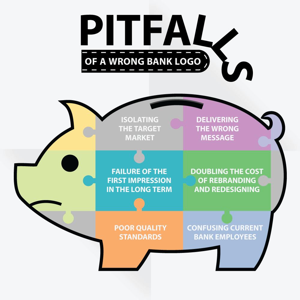 pitfalls bank logo