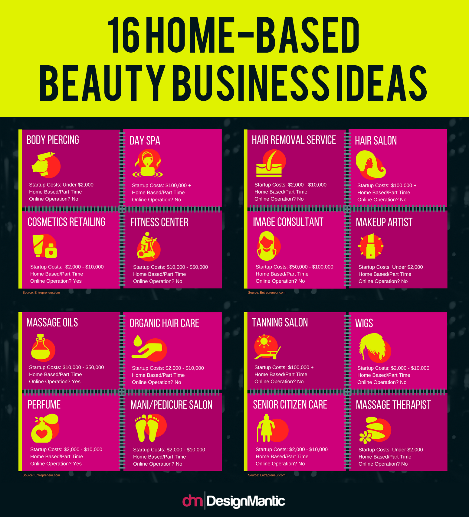 16 Home-Based Beauty Business Ideas