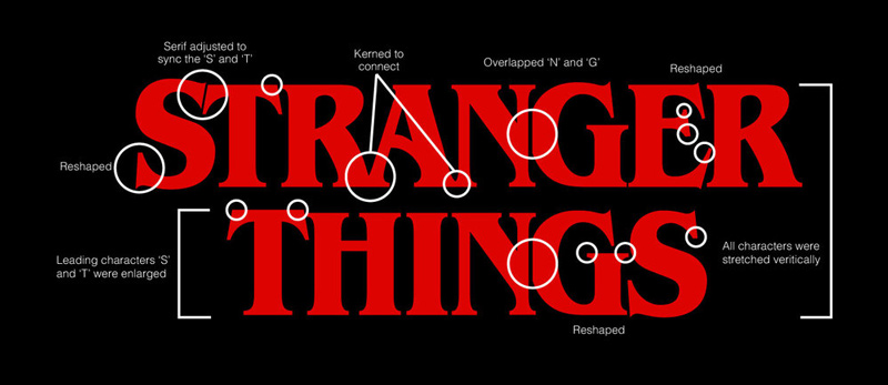 Stranger Things Logo Typeface