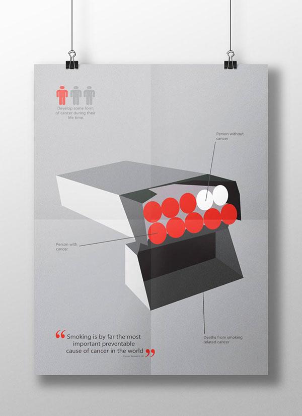 UN Smoking Infographic