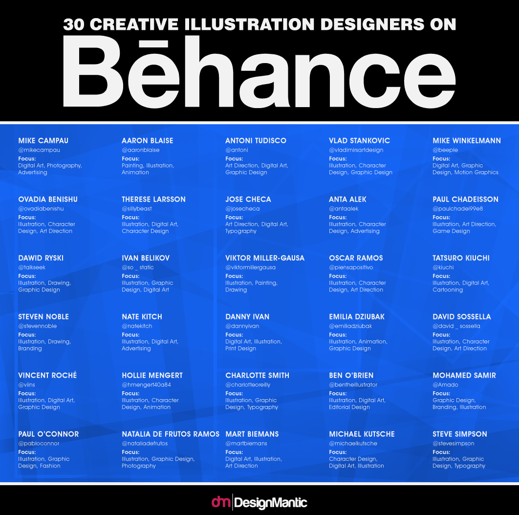 Illustration Designers on Behance