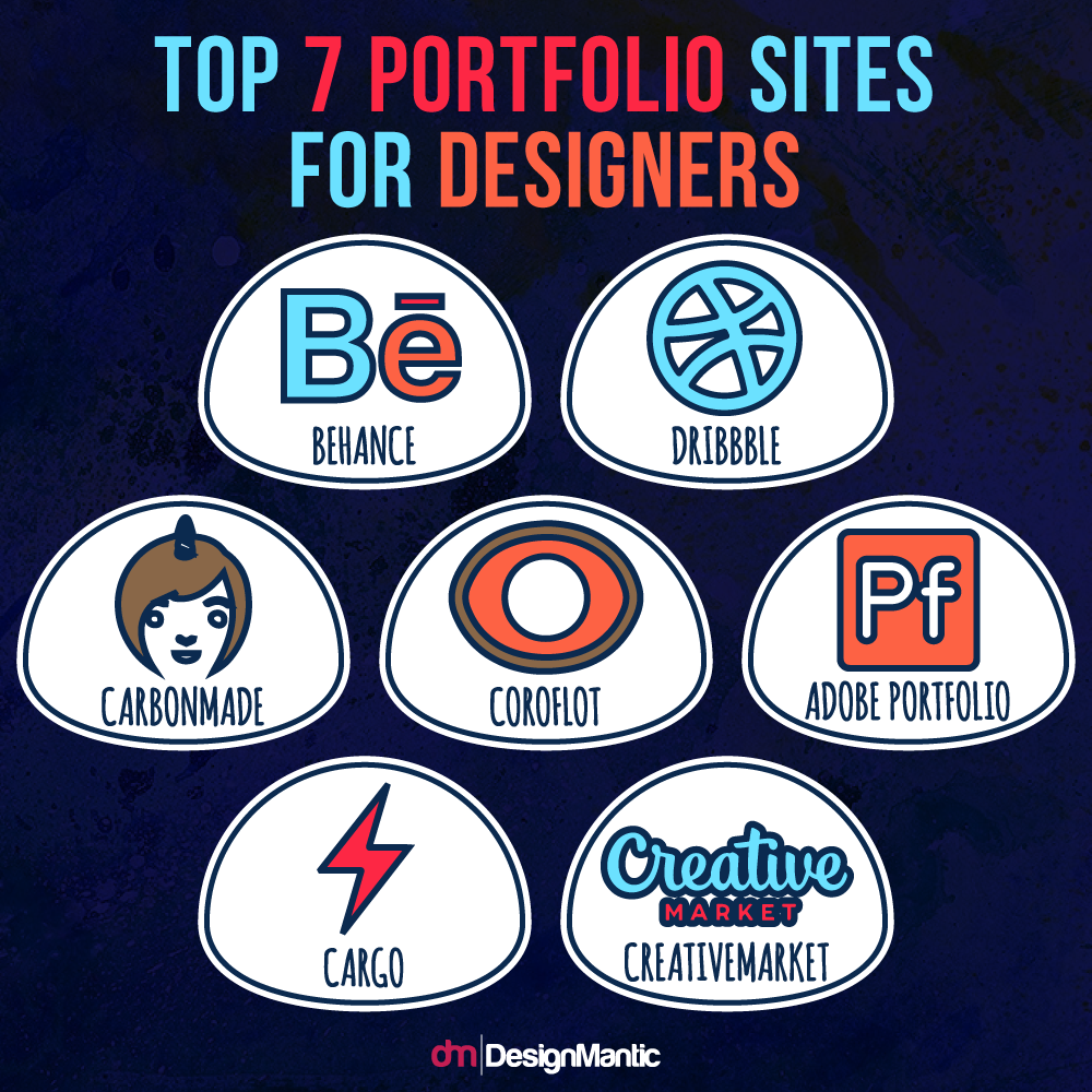 Top 7 Portfolio Sites For Designers