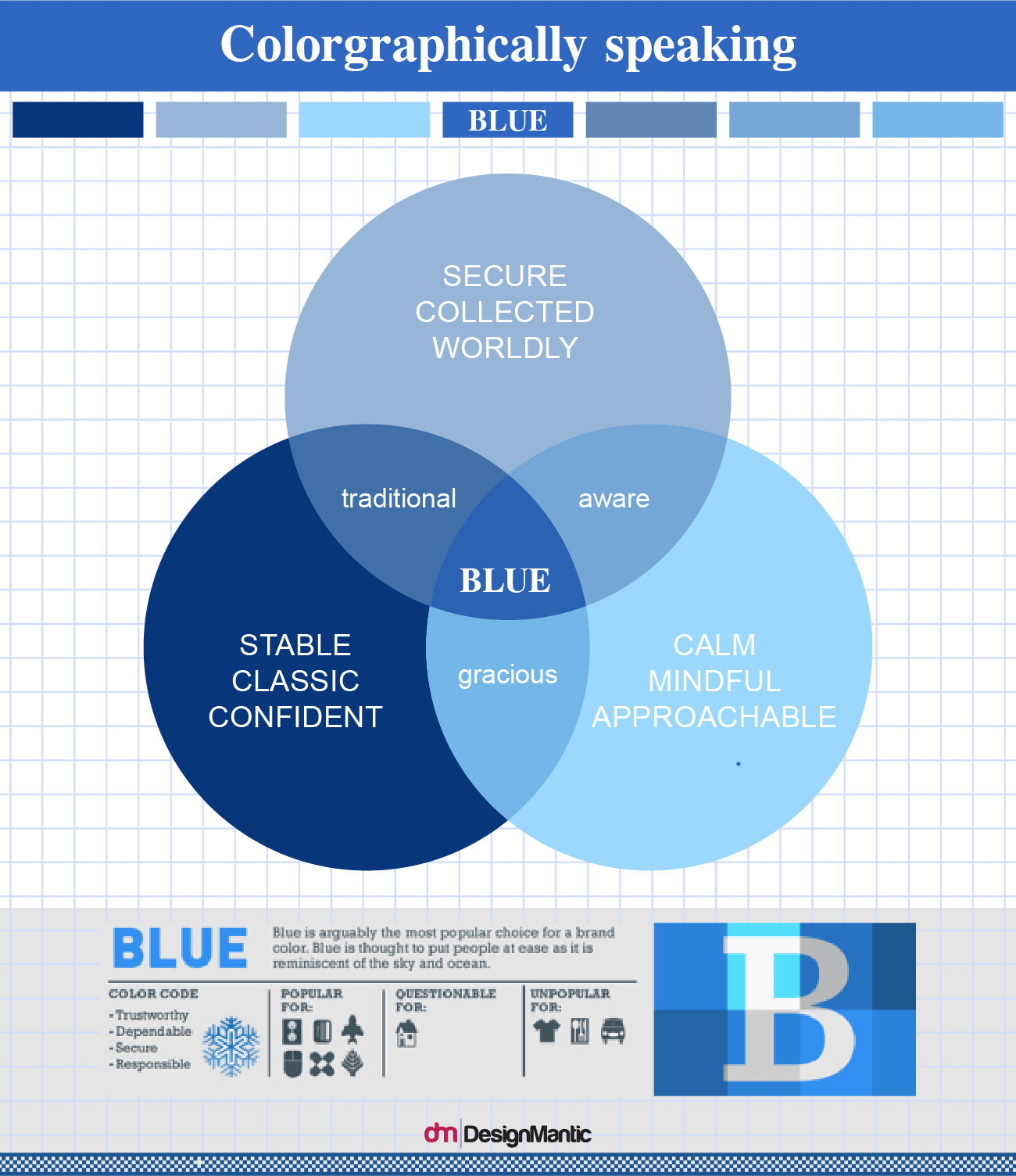 The Psychology of Blue Color in Car Finance