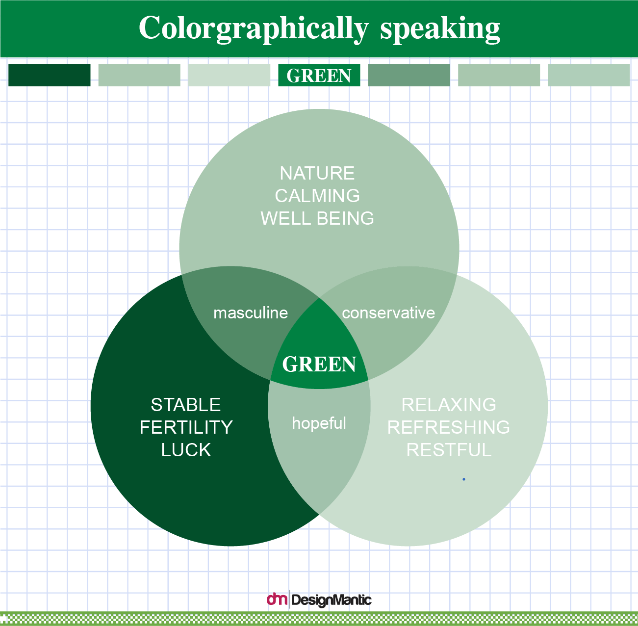 The Psychology of Green Color in Car Finance