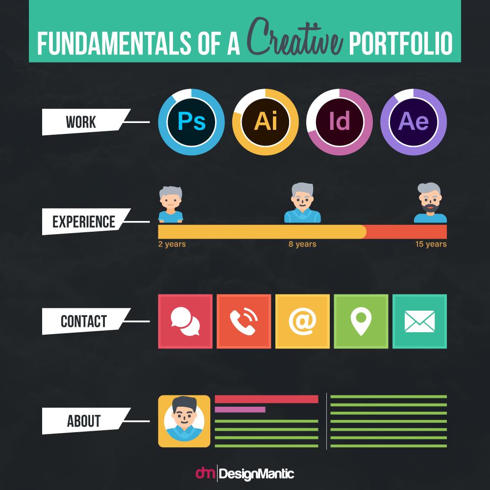 Creative Portfolio Fundamentals