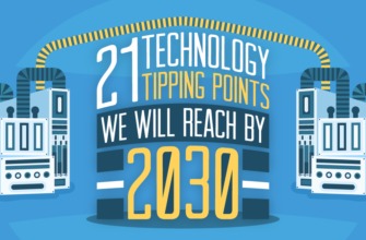 Technology Tipping Points