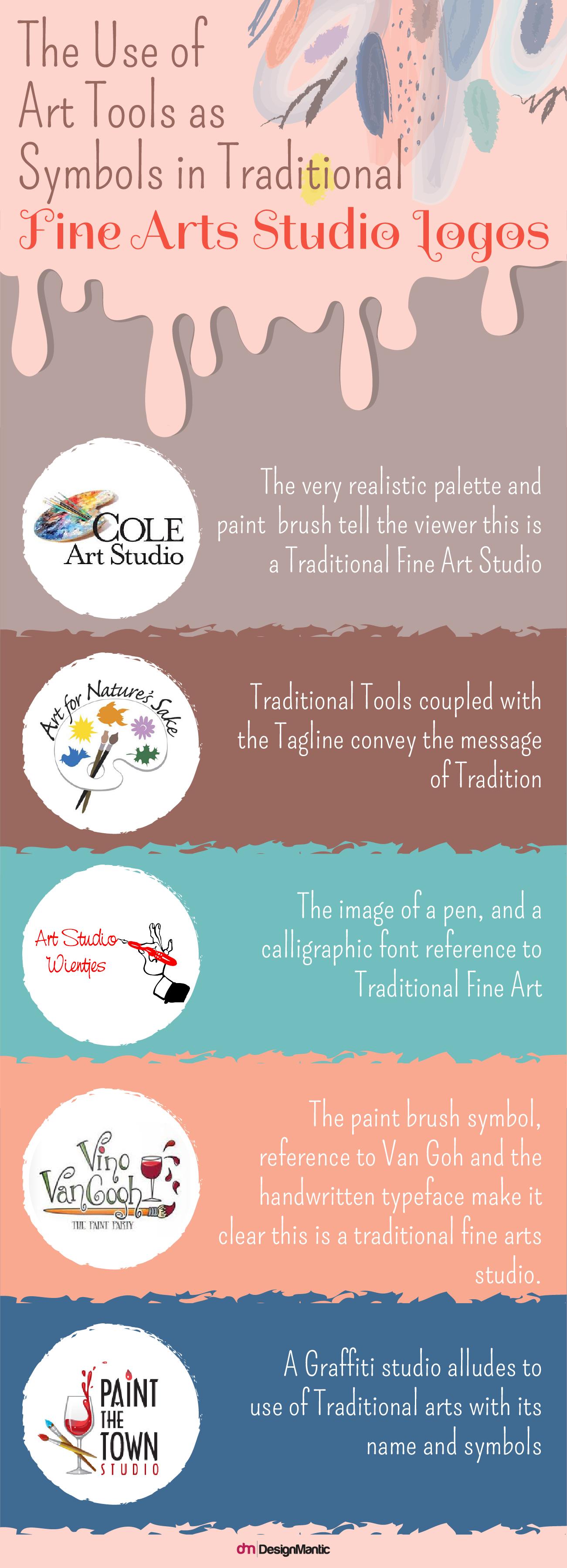Art Tools as Symbols