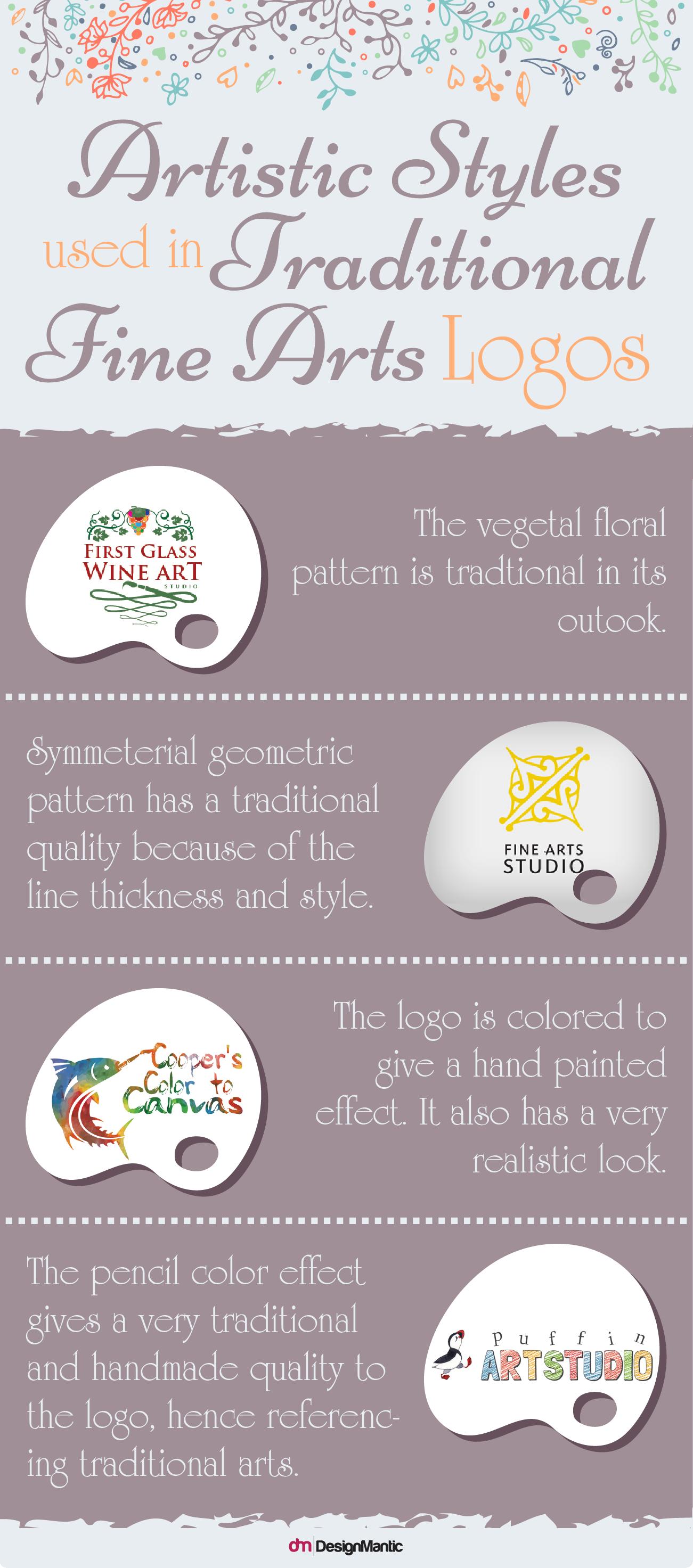 Artistic Style in Fine Arts Logo