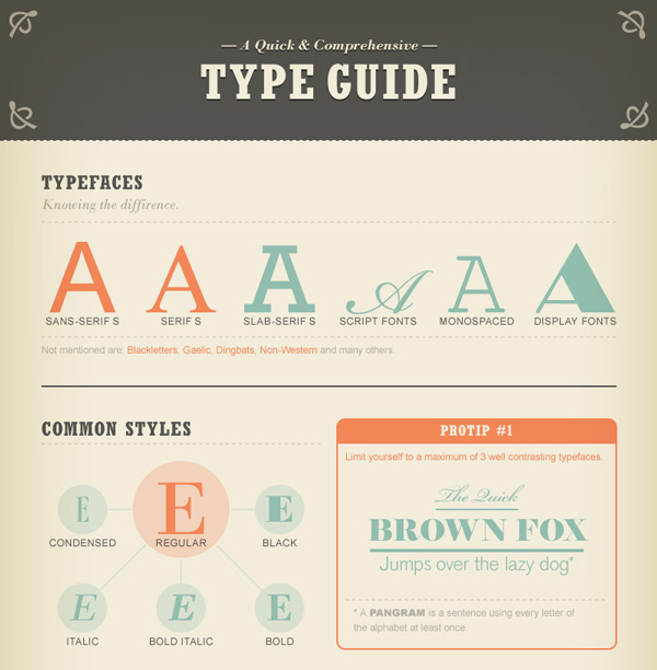 A comprehensive Type Guide