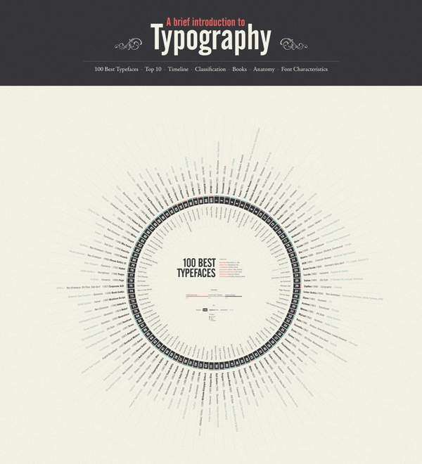 An Intro to Typography