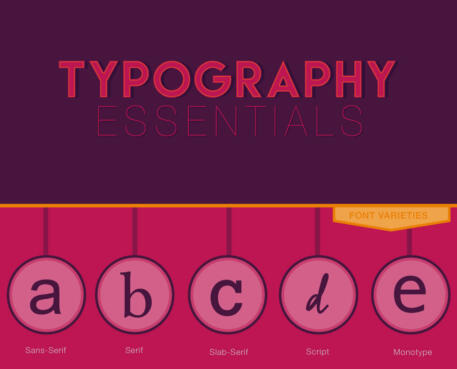 Essentials of Typography