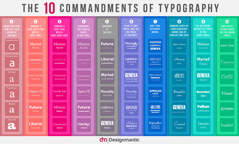 The 10 Typography Commandments