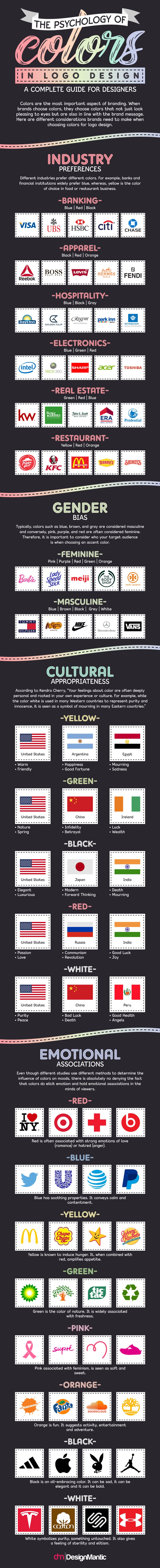The Psychology Of Colors