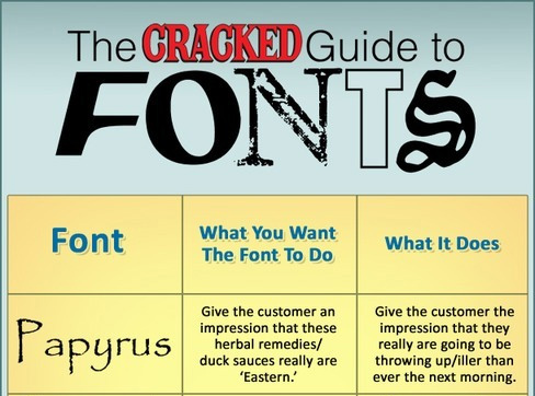 What You Want Fonts To Do Vs What They Actually Do