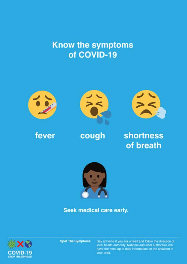Spot The Symptoms