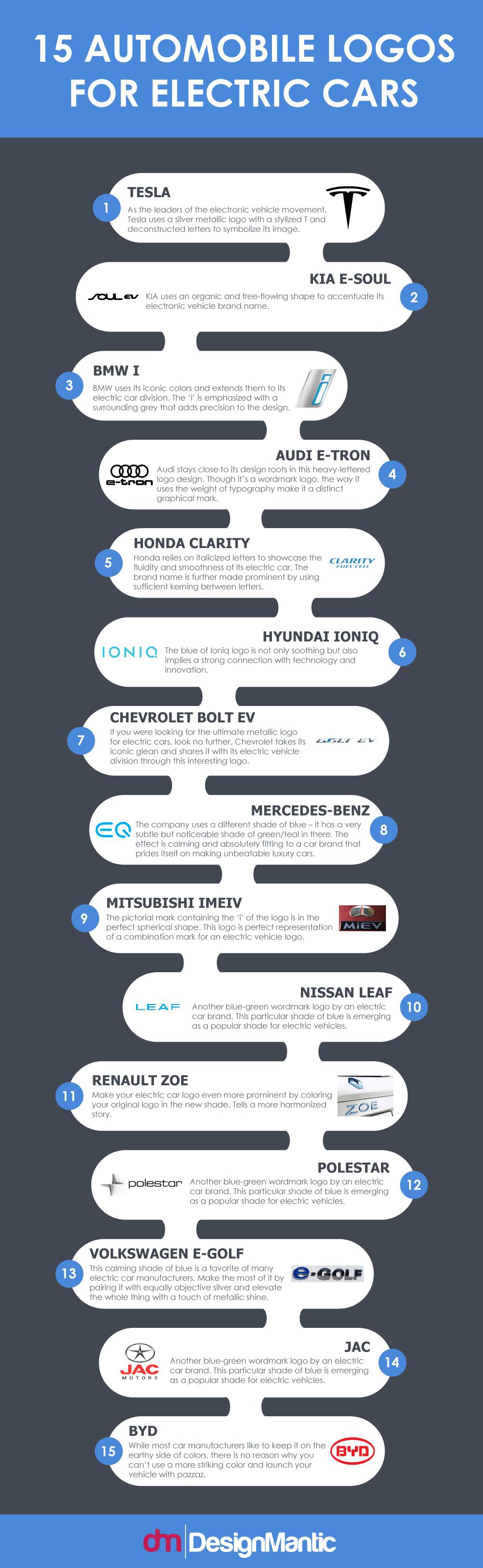 15 Automobile Logos