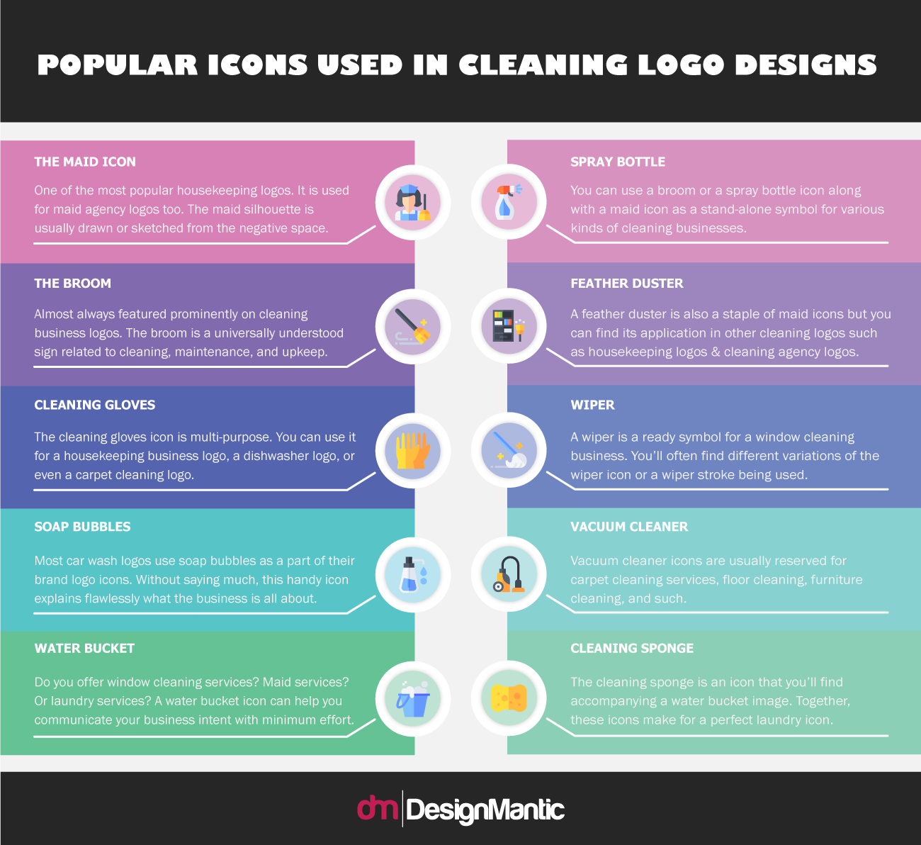 Iconography In Cleaning Logos