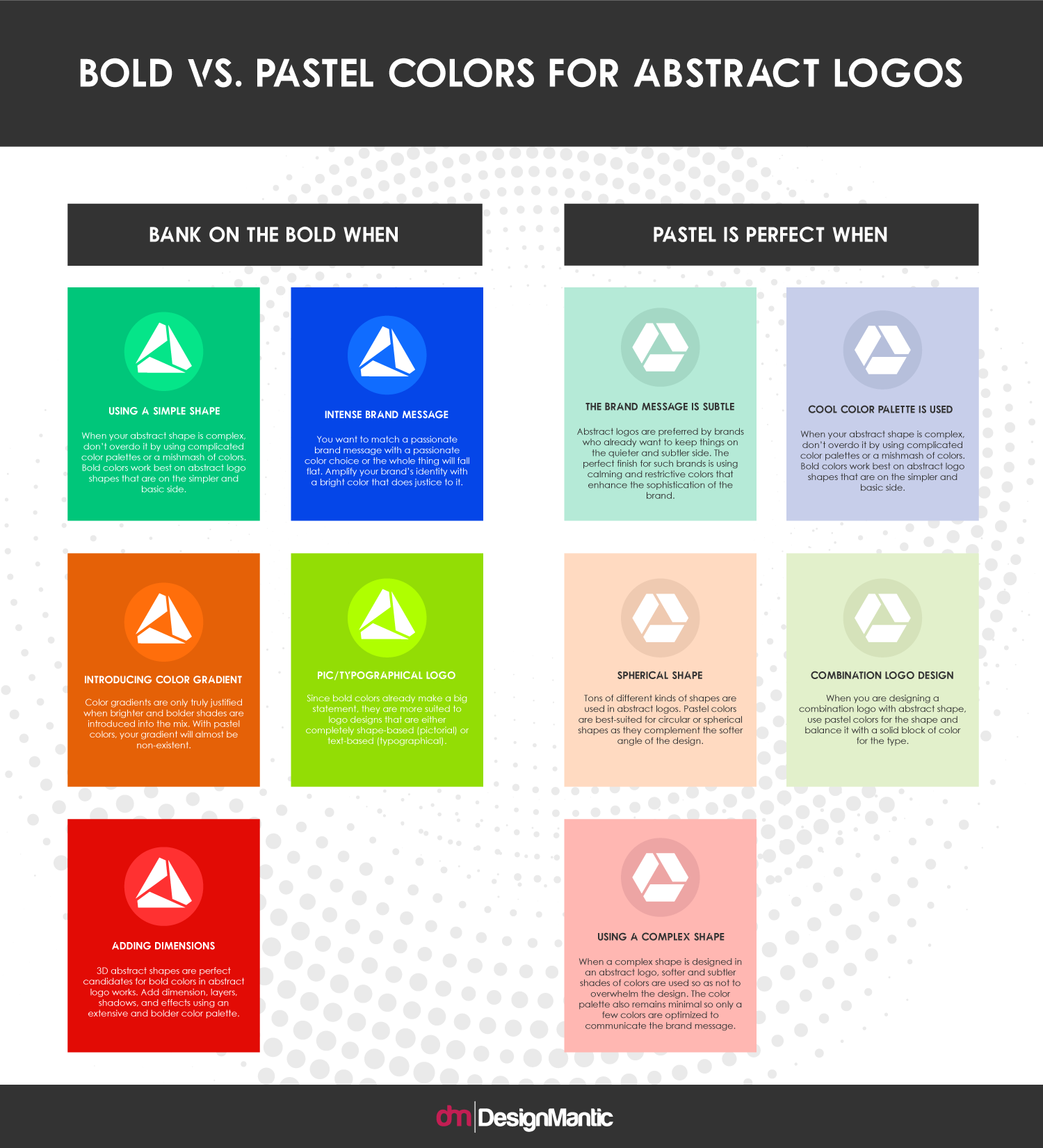 The Right Choice In Abstract Logos