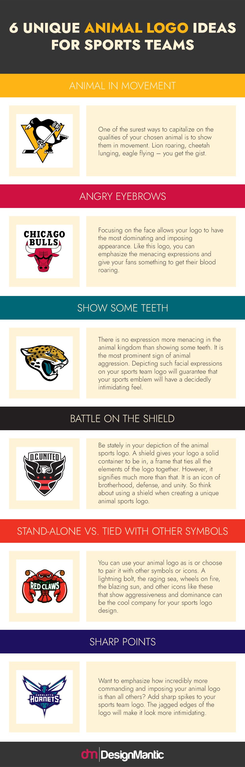 Animal Logo Ideas For Sports Teams