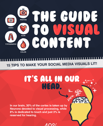 guide to visual content