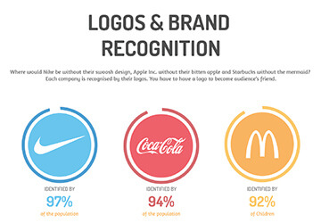 How to Create a Monogram Logo Design for Your Business and Use