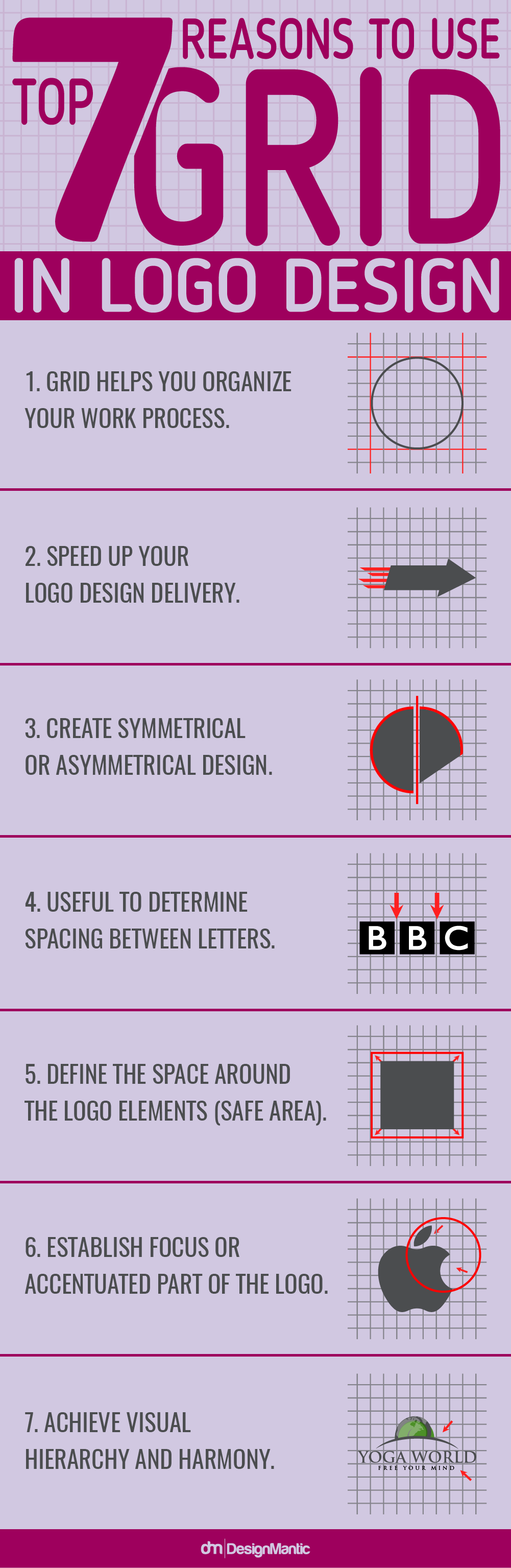 7 Reasons to Use Grids in Logo Design