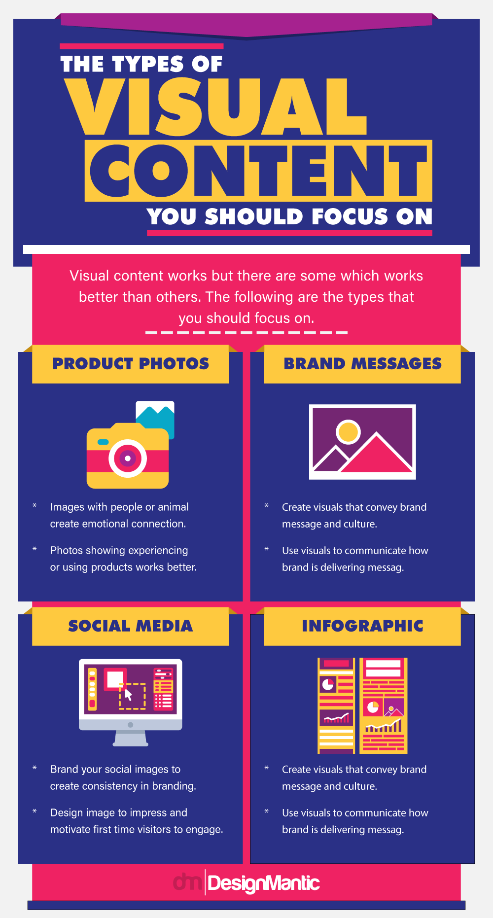 Four types of visual content you should focus on infographic