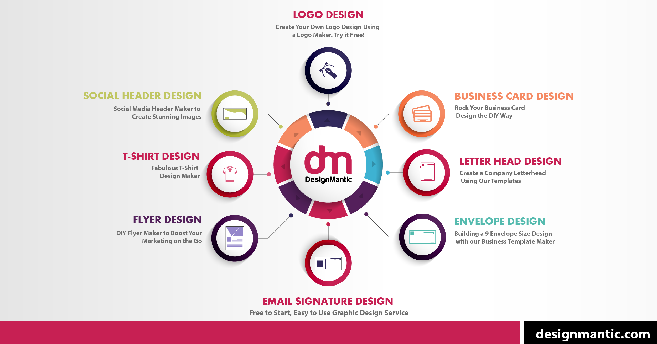 Logo Design Using Ai Logo Maker Tool Designmantic The Design Shop