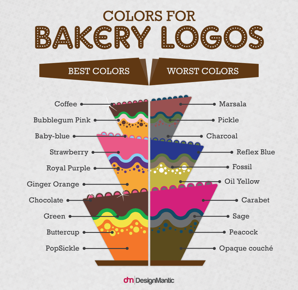 bakery logo design ideas for startups